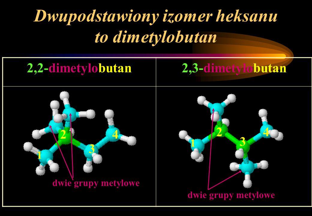 Dwupodstawiony izomer heksanu to dimetylobutan 2,2-dimetylobutan2,3-dimetylobutan dwie grupy metylowe 1 2 3 4 1 2 3 4