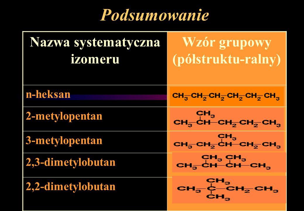 Podsumowanie Nazwa systematyczna izomeru Wzór grupowy (półstruktu-ralny) n-heksan 2-metylopentan 3-metylopentan 2,3-dimetylobutan 2,2-dimetylobutan