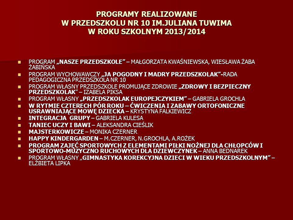 """PROGRAMY REALIZOWANE W PRZEDSZKOLU NR 10 IM.JULIANA TUWIMA W ROKU SZKOLNYM 2013/2014 PROGRAM """"NASZE PRZEDSZKOLE – MAŁGORZATA KWAŚNIEWSKA, WIESŁAWA ŻABA ŻABIŃSKA PROGRAM """"NASZE PRZEDSZKOLE – MAŁGORZATA KWAŚNIEWSKA, WIESŁAWA ŻABA ŻABIŃSKA PROGRAM WYCHOWAWCZY """"JA POGODNY I MADRY PRZEDSZKOLAK -RADA PEDAGOGICZNA PRZEDSZKOLA NR 10 PROGRAM WYCHOWAWCZY """"JA POGODNY I MADRY PRZEDSZKOLAK -RADA PEDAGOGICZNA PRZEDSZKOLA NR 10 PROGRAM WŁASNY PRZEDSZKOLE PROMUJĄCE ZDROWIE """"ZDROWY I BEZPIECZNY PRZEDSZKOLAK – IZABELA PIKSA PROGRAM WŁASNY PRZEDSZKOLE PROMUJĄCE ZDROWIE """"ZDROWY I BEZPIECZNY PRZEDSZKOLAK – IZABELA PIKSA PROGRAM WŁASNY """"PRZEDSZKOLAK EUROPEJCZYKIEM – GABRIELA GROCHLA PROGRAM WŁASNY """"PRZEDSZKOLAK EUROPEJCZYKIEM – GABRIELA GROCHLA W RYTMIE CZTERECH PÓR ROKU – ĆWICZENIA I ZABAWY ORTOFONICZNE USRAWNIAJĄCE MOWĘ DZIECKA – KRYSTYNA FALKIEWICZ W RYTMIE CZTERECH PÓR ROKU – ĆWICZENIA I ZABAWY ORTOFONICZNE USRAWNIAJĄCE MOWĘ DZIECKA – KRYSTYNA FALKIEWICZ INTEGRACJA GRUPY – GABRIELA KULESA INTEGRACJA GRUPY – GABRIELA KULESA TANIEC UCZY I BAWI – ALEKSANDRA CIEŚLIK TANIEC UCZY I BAWI – ALEKSANDRA CIEŚLIK MAJSTERKOWICZE – MONIKA CZERNER MAJSTERKOWICZE – MONIKA CZERNER HAPPY KINDERGARDEN – M.CZERNER, N.GROCHLA, A.ROŻEK HAPPY KINDERGARDEN – M.CZERNER, N.GROCHLA, A.ROŻEK PROGRAM ZAJĘĆ SPORTOWYCH Z ELEMENTAMI PIŁKI NOŻNEJ DLA CHŁOPCÓW I SPORTOWO-MUZYCZNO RUCHOWYCH DLA DZIEWCZYNEK – ANNA BEDNAREK PROGRAM ZAJĘĆ SPORTOWYCH Z ELEMENTAMI PIŁKI NOŻNEJ DLA CHŁOPCÓW I SPORTOWO-MUZYCZNO RUCHOWYCH DLA DZIEWCZYNEK – ANNA BEDNAREK PROGRAM WŁASNY """"GIMNASTYKA KOREKCYJNA DZIECI W WIEKU PRZEDSZKOLNYM – ELŻBIETA LIPKA PROGRAM WŁASNY """"GIMNASTYKA KOREKCYJNA DZIECI W WIEKU PRZEDSZKOLNYM – ELŻBIETA LIPKA"""