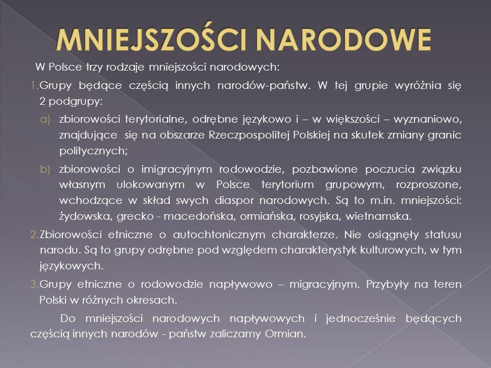 W Polsce trzy rodzaje mniejszości narodowych: 1.Grupy będące częścią innych narodów-państw. W tej grupie wyróżnia się 2 podgrupy: a)zbiorowości teryto