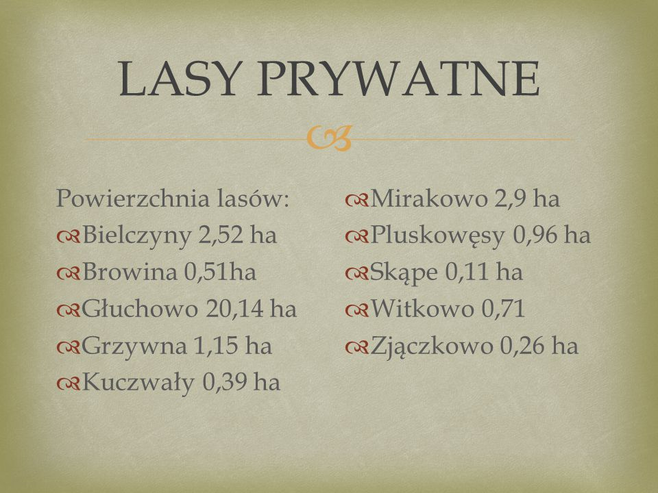  Lasy państwowe znajdują się na terenie miejscowości : Kiełbasin, Grodno, Zalesie oraz niewielka enklawa leśna w miejscowości Pluskowęsy, tzw.