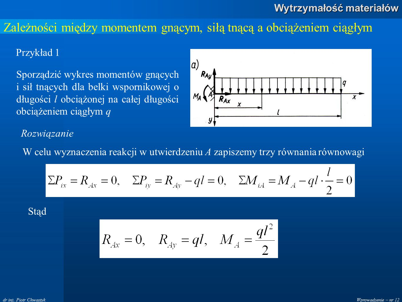 Wprowadzenie – nr 12 Wytrzymałość materiałów dr inż. Piotr Chwastyk Zależności między momentem gnącym, siłą tnącą a obciążeniem ciągłym Przykład 1 Spo
