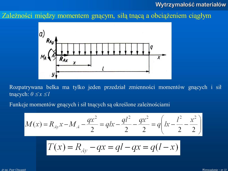 Wprowadzenie – nr 13 Wytrzymałość materiałów dr inż. Piotr Chwastyk Zależności między momentem gnącym, siłą tnącą a obciążeniem ciągłym Rozpatrywana b