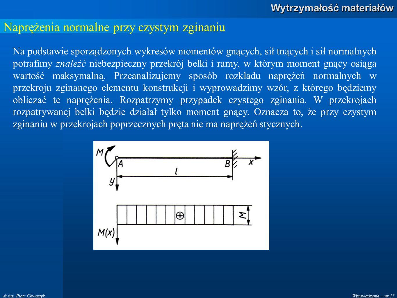 Wprowadzenie – nr 17 Wytrzymałość materiałów dr inż. Piotr Chwastyk Naprężenia normalne przy czystym zginaniu Na podstawie sporządzonych wykresów mome