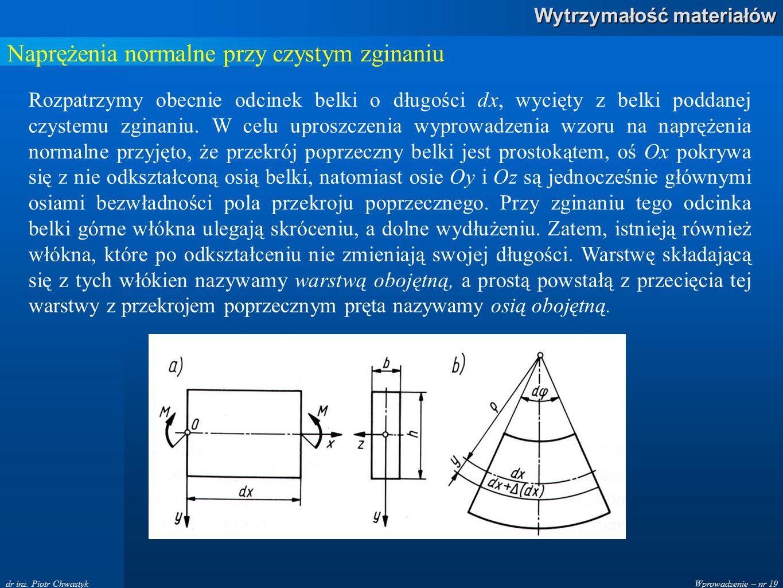 Wprowadzenie – nr 19 Wytrzymałość materiałów dr inż.
