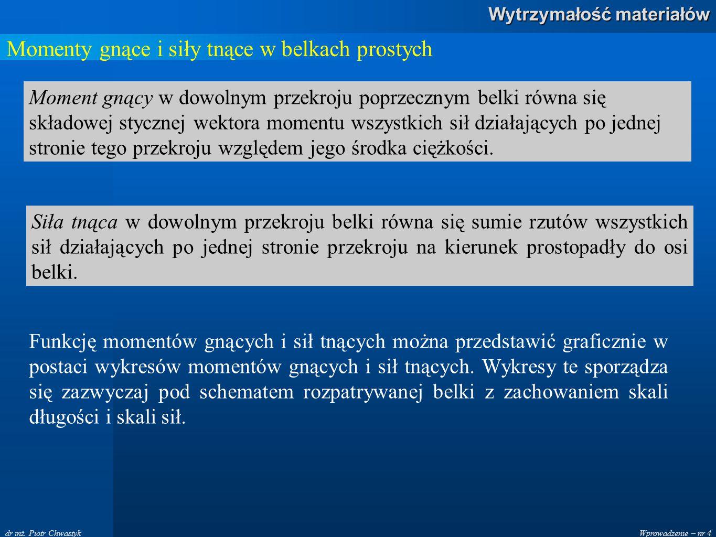Wprowadzenie – nr 4 Wytrzymałość materiałów dr inż. Piotr Chwastyk Momenty gnące i siły tnące w belkach prostych Moment gnący w dowolnym przekroju pop