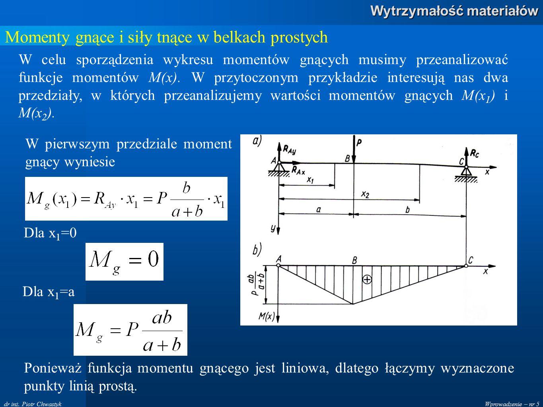 Wprowadzenie – nr 5 Wytrzymałość materiałów dr inż. Piotr Chwastyk Momenty gnące i siły tnące w belkach prostych W celu sporządzenia wykresu momentów