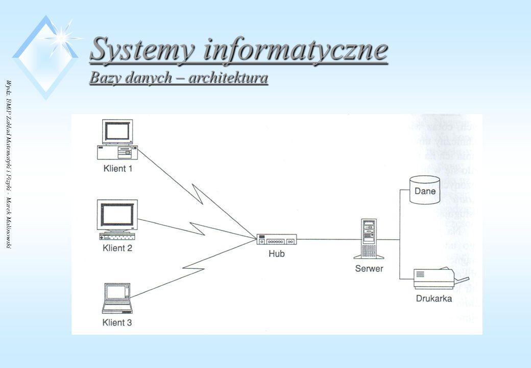 Wydz. BMiP Zakład Matematyki i Fizyki - Marek Malinowski Systemy informatyczne Bazy danych – architektura