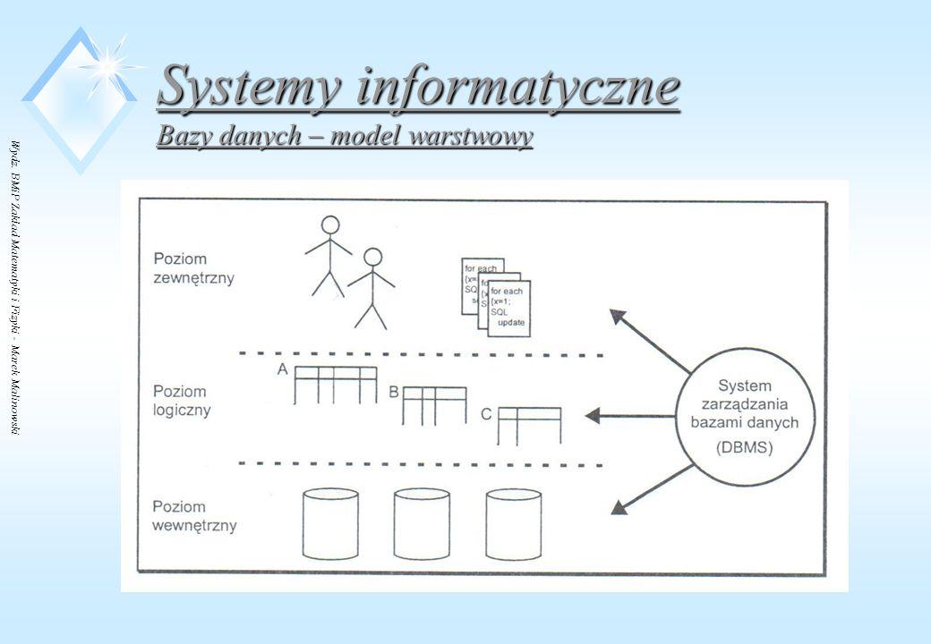 Wydz. BMiP Zakład Matematyki i Fizyki - Marek Malinowski Systemy informatyczne Bazy danych – model warstwowy