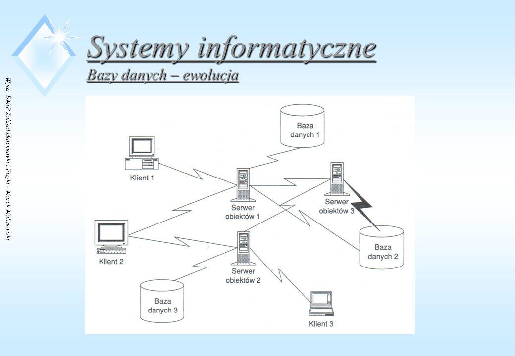 Wydz. BMiP Zakład Matematyki i Fizyki - Marek Malinowski Systemy informatyczne Bazy danych – ewolucja