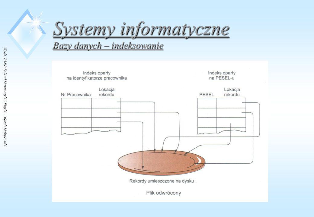 Wydz. BMiP Zakład Matematyki i Fizyki - Marek Malinowski Systemy informatyczne Bazy danych – indeksowanie