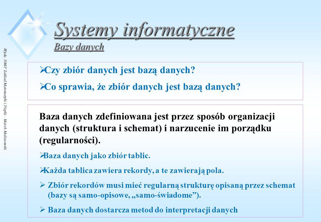 Wydz. BMiP Zakład Matematyki i Fizyki - Marek Malinowski Systemy informatyczne Bazy danych  Czy zbiór danych jest bazą danych?  Co sprawia, że zbiór