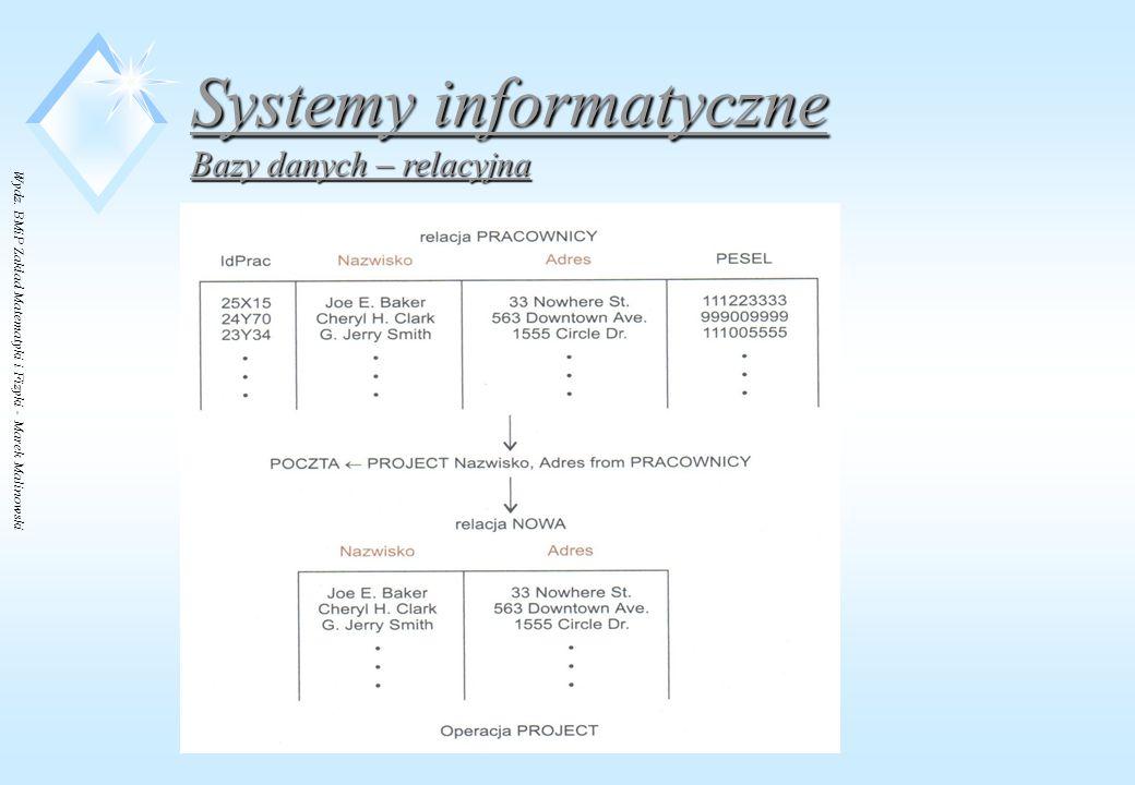 Wydz. BMiP Zakład Matematyki i Fizyki - Marek Malinowski Systemy informatyczne Bazy danych – relacyjna