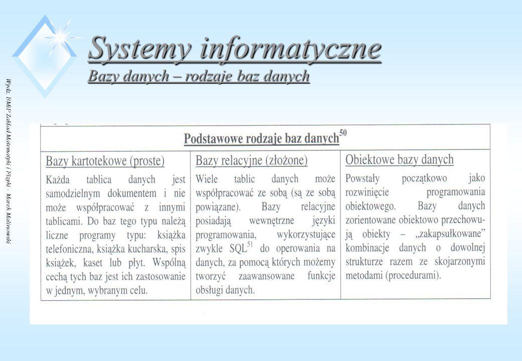 Wydz. BMiP Zakład Matematyki i Fizyki - Marek Malinowski Systemy informatyczne Bazy danych – rodzaje baz danych