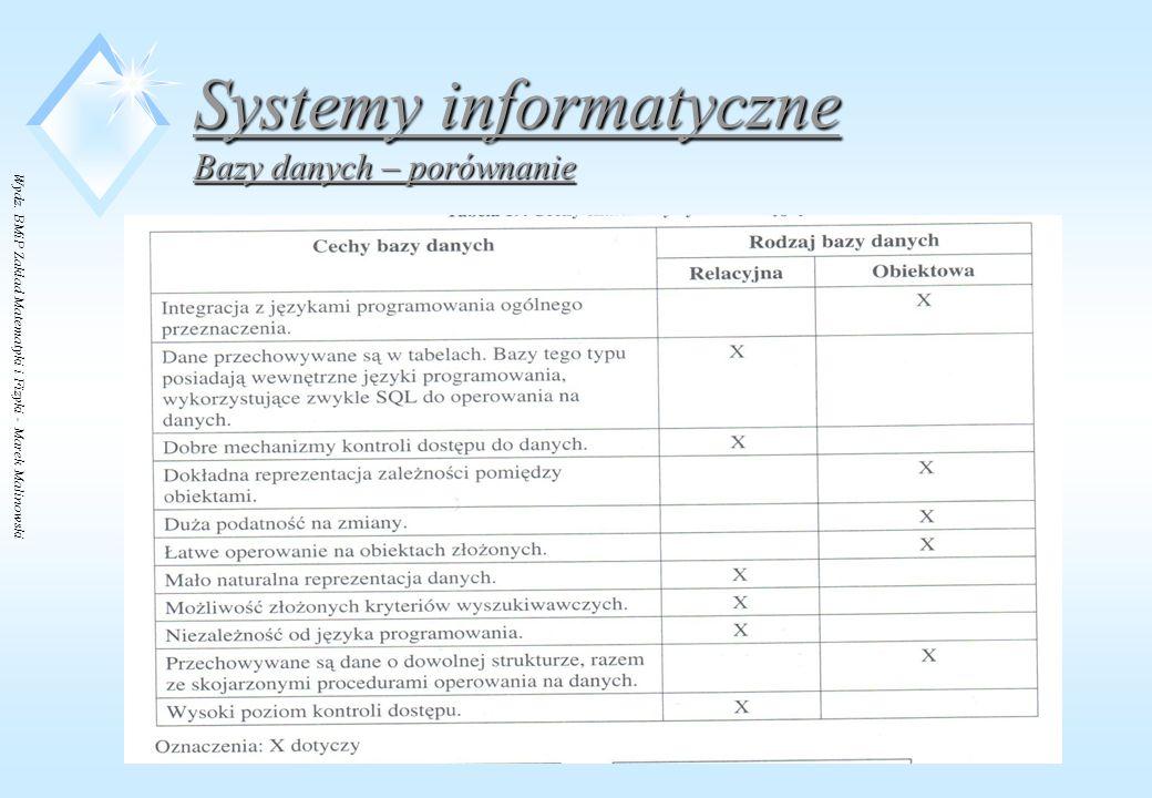 Wydz. BMiP Zakład Matematyki i Fizyki - Marek Malinowski Systemy informatyczne Bazy danych – porównanie
