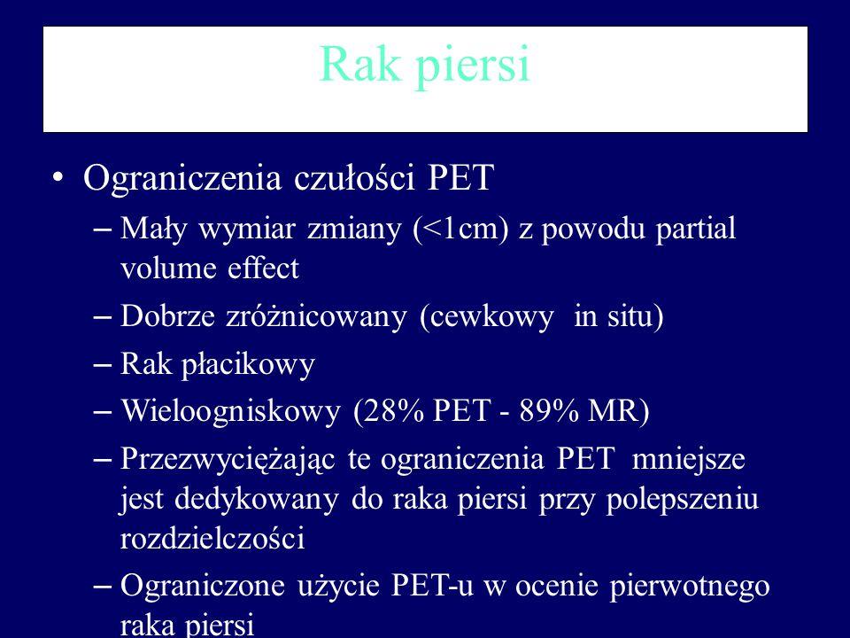 Rak piersi Ograniczenia czułości PET – Mały wymiar zmiany (<1cm) z powodu partial volume effect – Dobrze zróżnicowany (cewkowy in situ) – Rak płacikow