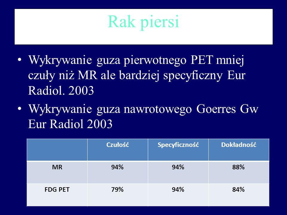 Rak piersi Wykrywanie guza pierwotnego PET mniej czuły niż MR ale bardziej specyficzny Eur Radiol. 2003 Wykrywanie guza nawrotowego Goerres Gw Eur Rad