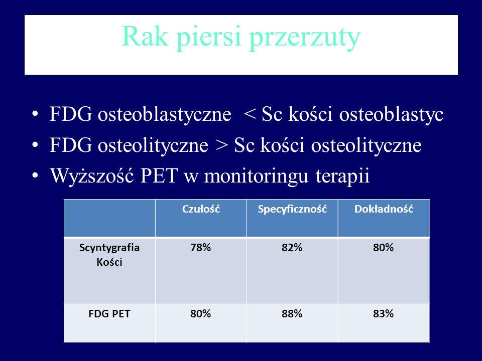 Rak piersi przerzuty FDG osteoblastyczne < Sc kości osteoblastyc FDG osteolityczne > Sc kości osteolityczne Wyższość PET w monitoringu terapii Czułość