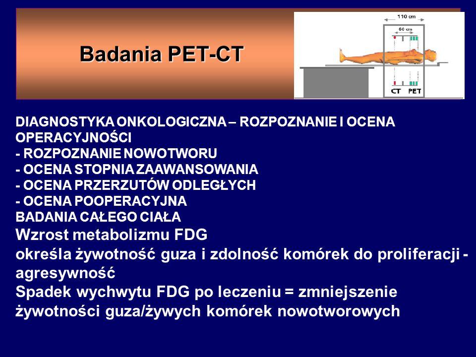 Rak piersi Najczęstszy nowotwór u kobiet (·20% zachorowalności na nowotwory złośliwe) W Polsce w 2002 roku stwierdzono 11 000 nowych zachorowań Rocznie w Polsce z powodu raka piersi umiera 50 000 kobiet !!!