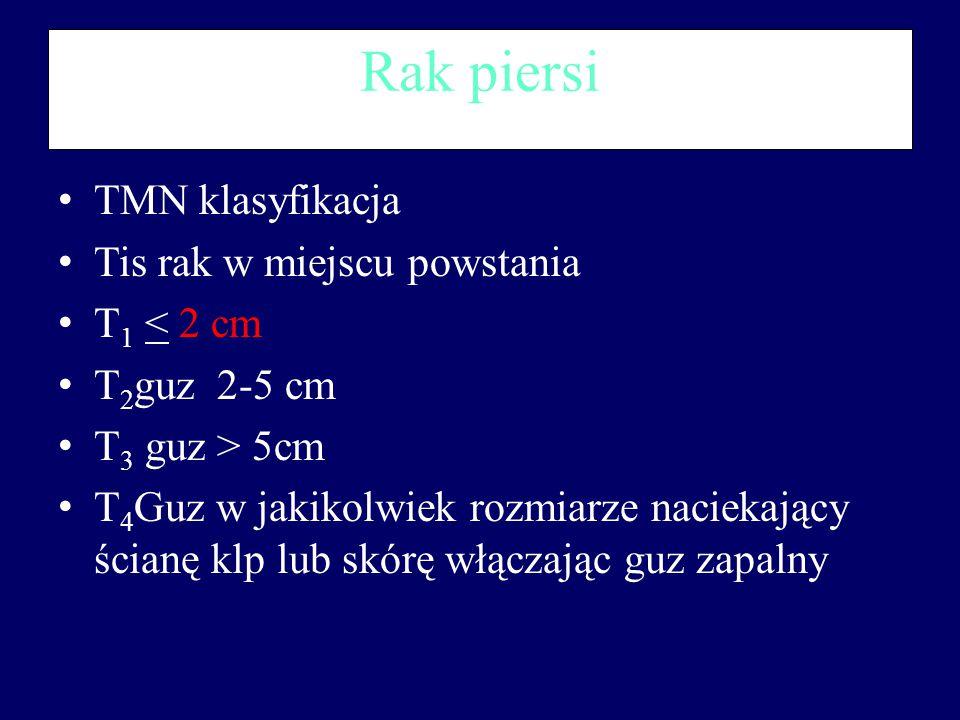Rak piersi TMN klasyfikacja Tis rak w miejscu powstania T 1 < 2 cm T 2 guz 2-5 cm T 3 guz > 5cm T 4 Guz w jakikolwiek rozmiarze naciekający ścianę klp