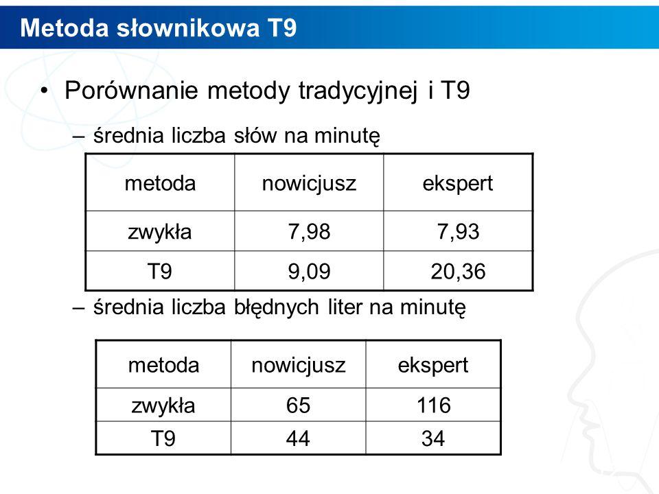 Metoda słownikowa T9 Porównanie metody tradycyjnej i T9 –średnia liczba słów na minutę –średnia liczba błędnych liter na minutę 12 metodanowicjuszeksp