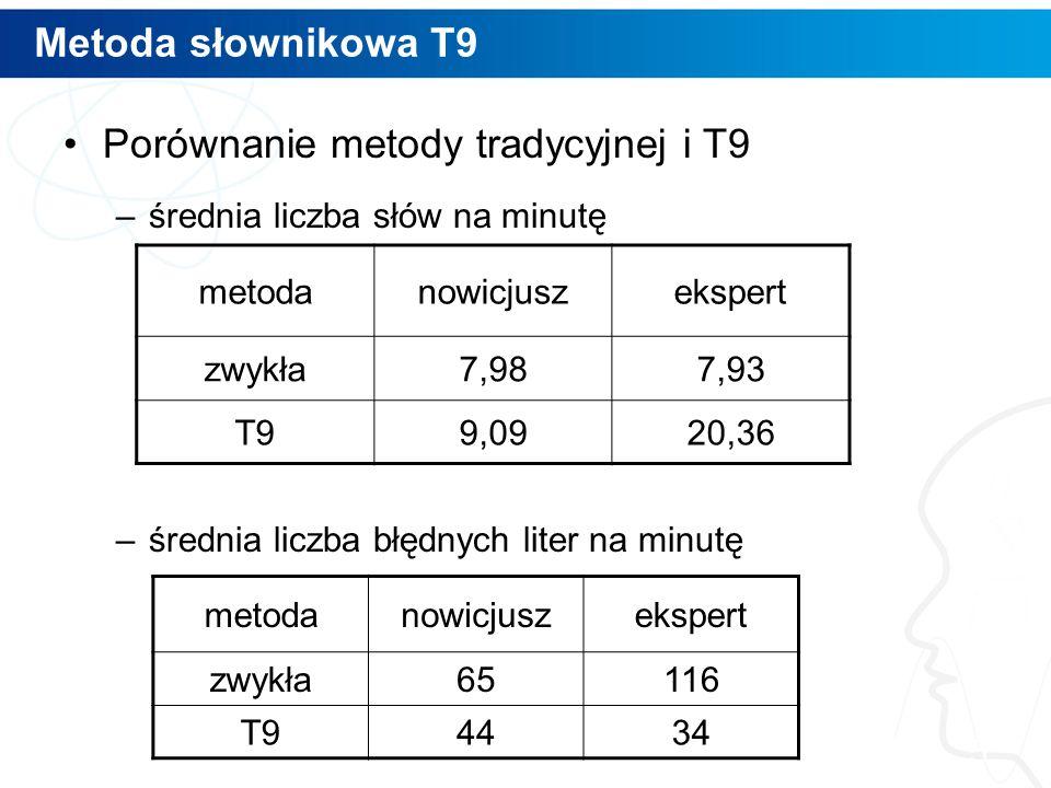 Metoda słownikowa T9 Porównanie metody tradycyjnej i T9 –średnia liczba słów na minutę –średnia liczba błędnych liter na minutę 5 metodanowicjuszekspe