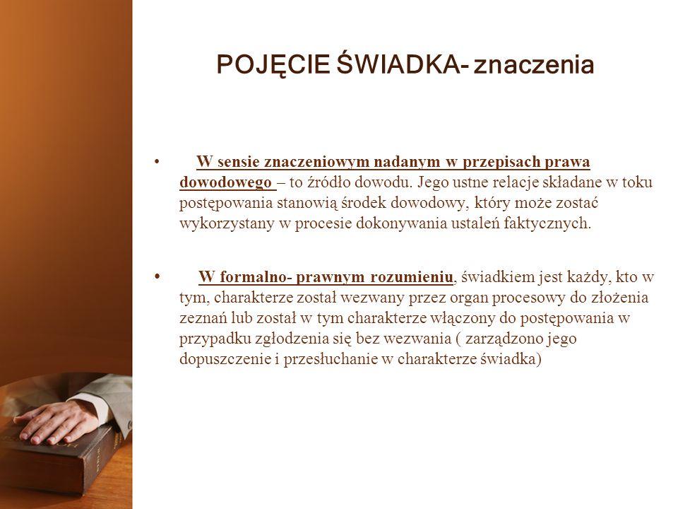 UPRAWNIENIA ŚWIADKA 2.