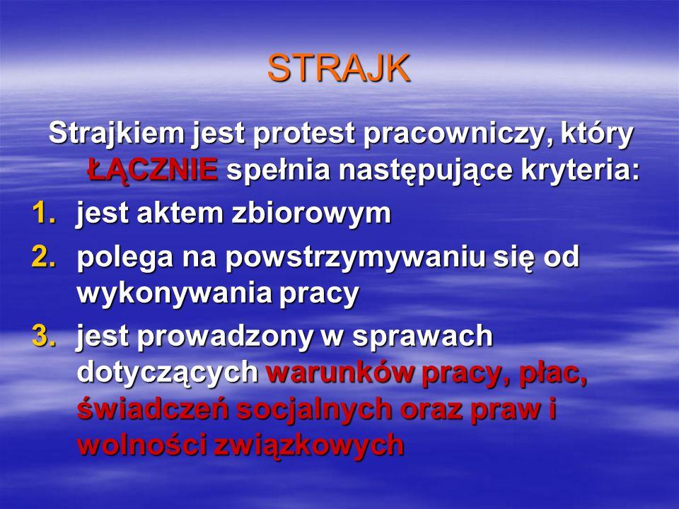 STRAJK Strajkiem jest protest pracowniczy, który ŁĄCZNIE spełnia następujące kryteria: 1.jest aktem zbiorowym 2.polega na powstrzymywaniu się od wykonywania pracy 3.jest prowadzony w sprawach dotyczących warunków pracy, płac, świadczeń socjalnych oraz praw i wolności związkowych
