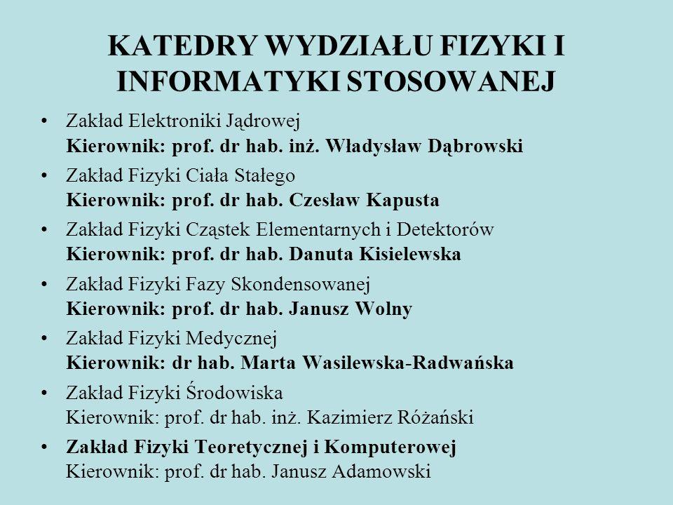 KATEDRY WYDZIAŁU FIZYKI I INFORMATYKI STOSOWANEJ Zakład Elektroniki Jądrowej Kierownik: prof. dr hab. inż. Władysław Dąbrowski Zakład Fizyki Ciała Sta