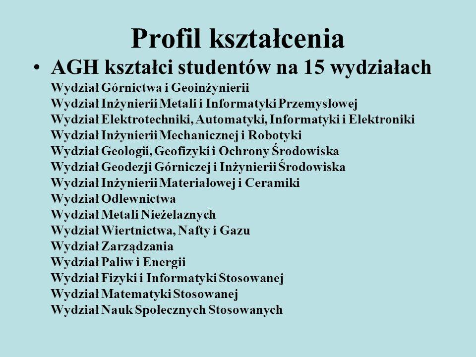 Profil kształcenia AGH kształci studentów na 15 wydziałach Wydział Górnictwa i Geoinżynierii Wydział Inżynierii Metali i Informatyki Przemysłowej Wydz