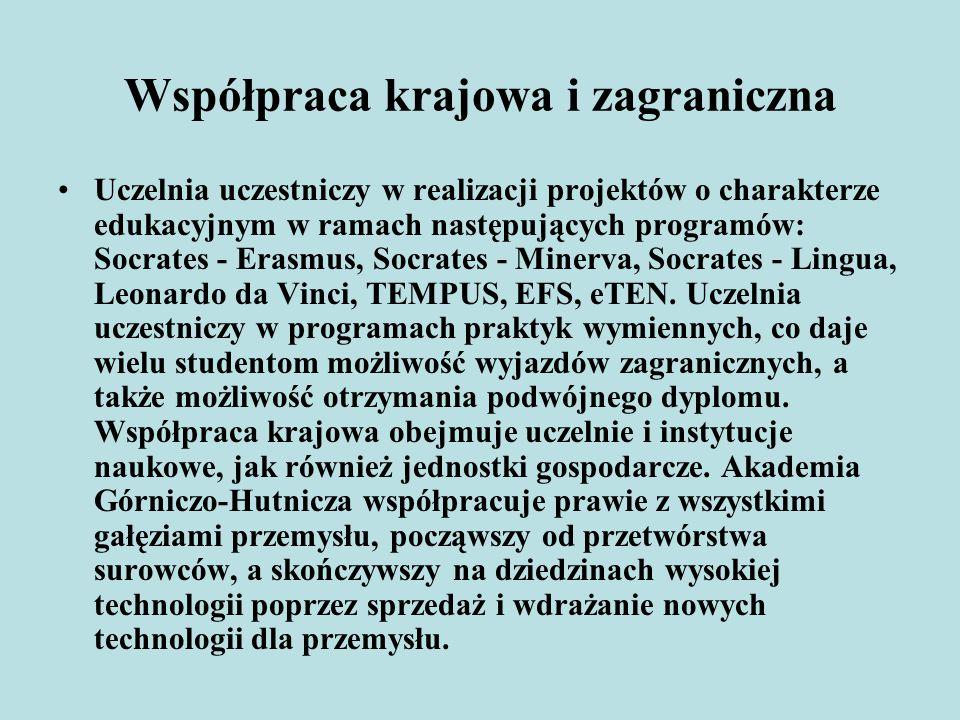 Współpraca krajowa i zagraniczna Uczelnia uczestniczy w realizacji projektów o charakterze edukacyjnym w ramach następujących programów: Socrates - Er