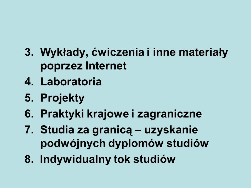 3. Wykłady, ćwiczenia i inne materiały poprzez Internet 4. Laboratoria 5. Projekty 6. Praktyki krajowe i zagraniczne 7.Studia za granicą – uzyskanie p