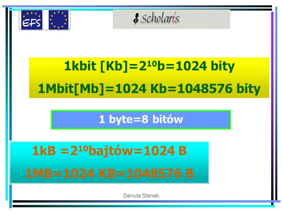Danuta Stanek 1kbit [Kb]=2 10 b=1024 bity 1Mbit[Mb]=1024 Kb=1048576 bity 1kB =2 10 bajtów=1024 B 1MB=1024 KB=1048576 B 1 byte=8 bitów