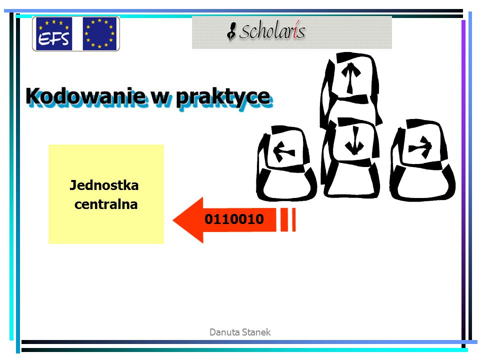 Danuta Stanek Kodowanie w praktyce Jednostka centralna 0110010