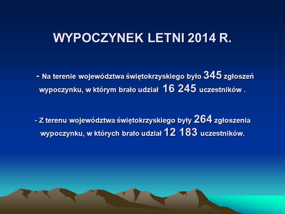 WYPOCZYNEK LETNI 2014 R.