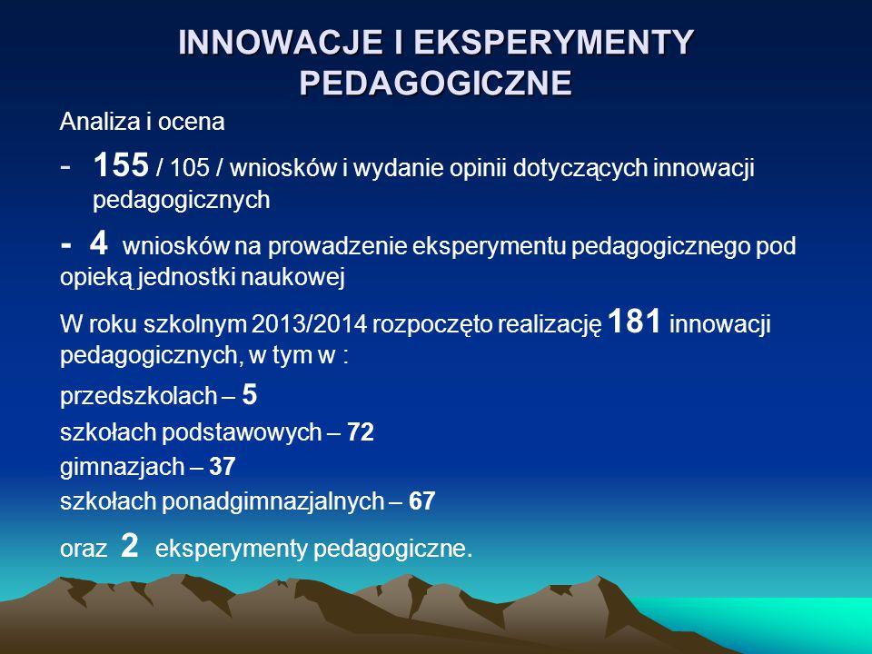 INNOWACJE I EKSPERYMENTY PEDAGOGICZNE Analiza i ocena -155 / 105 / wniosków i wydanie opinii dotyczących innowacji pedagogicznych - 4 wniosków na prowadzenie eksperymentu pedagogicznego pod opieką jednostki naukowej W roku szkolnym 2013/2014 rozpoczęto realizację 181 innowacji pedagogicznych, w tym w : przedszkolach – 5 szkołach podstawowych – 72 gimnazjach – 37 szkołach ponadgimnazjalnych – 67 oraz 2 eksperymenty pedagogiczne.