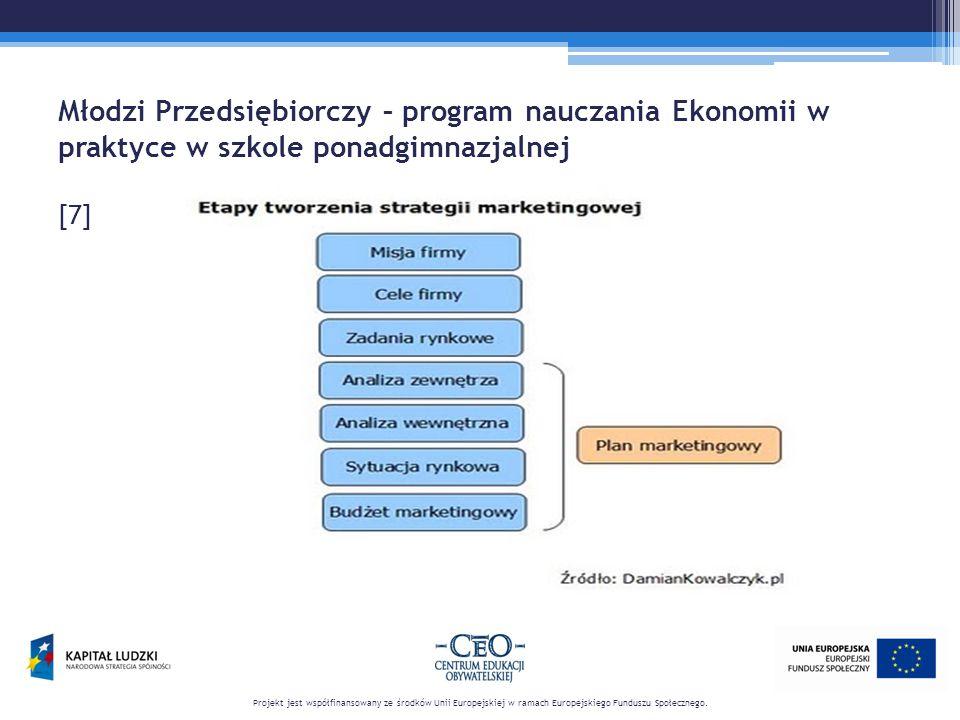 Młodzi Przedsiębiorczy – program nauczania Ekonomii w praktyce w szkole ponadgimnazjalnej [7] Projekt jest współfinansowany ze środków Unii Europejski