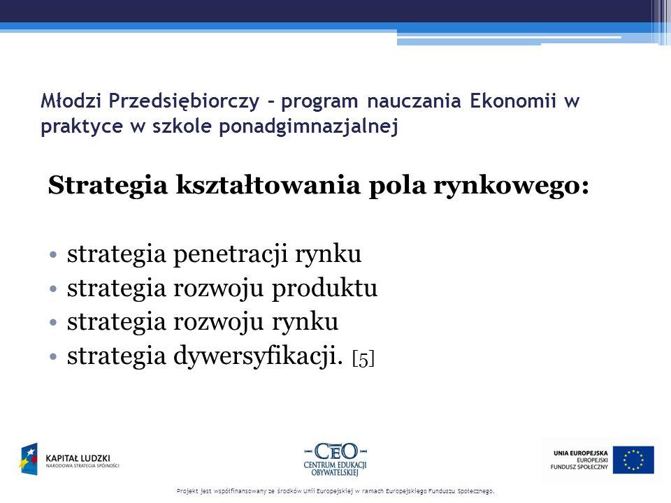 Młodzi Przedsiębiorczy – program nauczania Ekonomii w praktyce w szkole ponadgimnazjalnej Strategia kształtowania pola rynkowego: strategia penetracji
