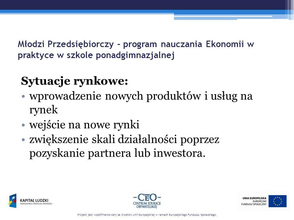 Młodzi Przedsiębiorczy – program nauczania Ekonomii w praktyce w szkole ponadgimnazjalnej Sytuacje rynkowe: wprowadzenie nowych produktów i usług na rynek wejście na nowe rynki zwiększenie skali działalności poprzez pozyskanie partnera lub inwestora.