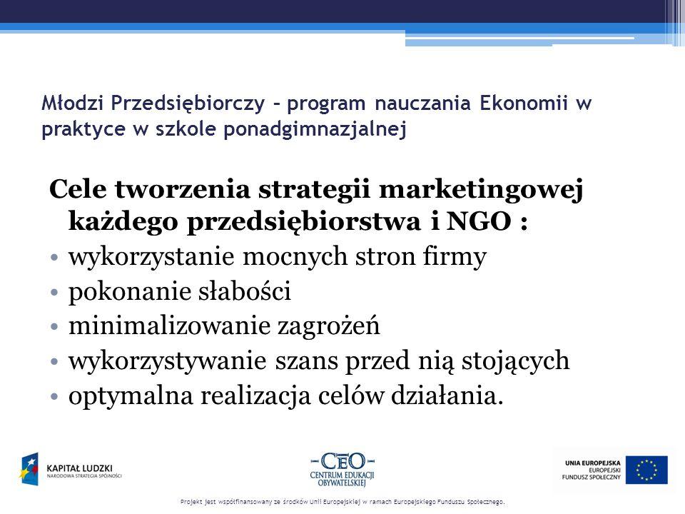 Młodzi Przedsiębiorczy – program nauczania Ekonomii w praktyce w szkole ponadgimnazjalnej Cele tworzenia strategii marketingowej każdego przedsiębiors