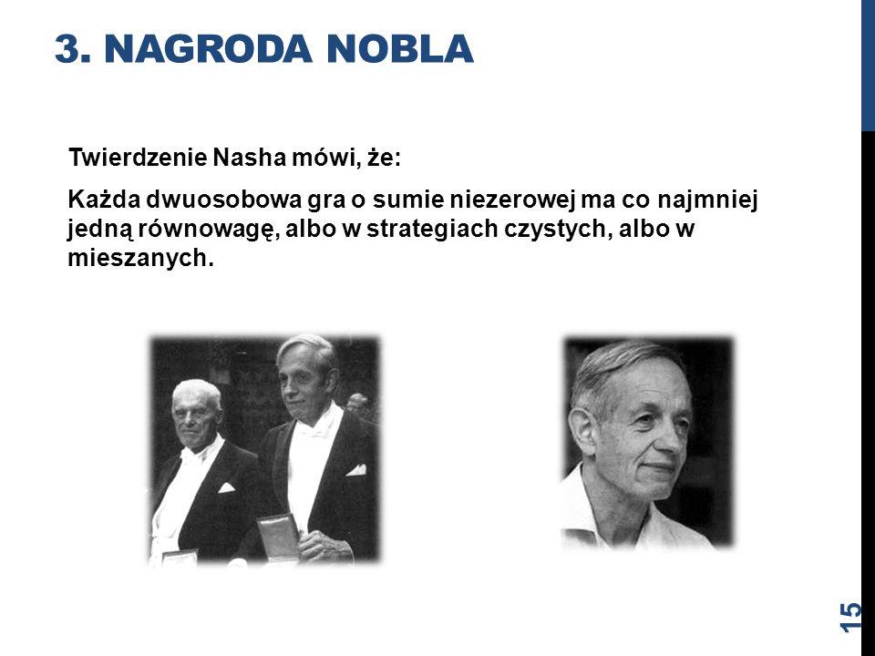 Twierdzenie Nasha mówi, że: Każda dwuosobowa gra o sumie niezerowej ma co najmniej jedną równowagę, albo w strategiach czystych, albo w mieszanych. 3.
