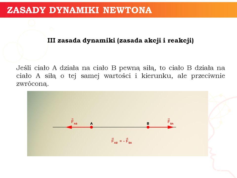 informatyka + 12 ZASADY DYNAMIKI NEWTONA III zasada dynamiki (zasada akcji i reakcji) Jeśli ciało A działa na ciało B pewną siłą, to ciało B działa na