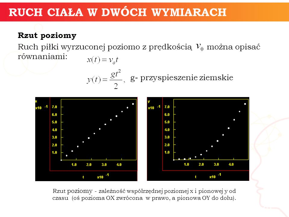 Rzut poziomy - zależność współrzędnej poziomej x i pionowej y od czasu (oś pozioma OX zwrócona w prawo, a pionowa OY do dołu).