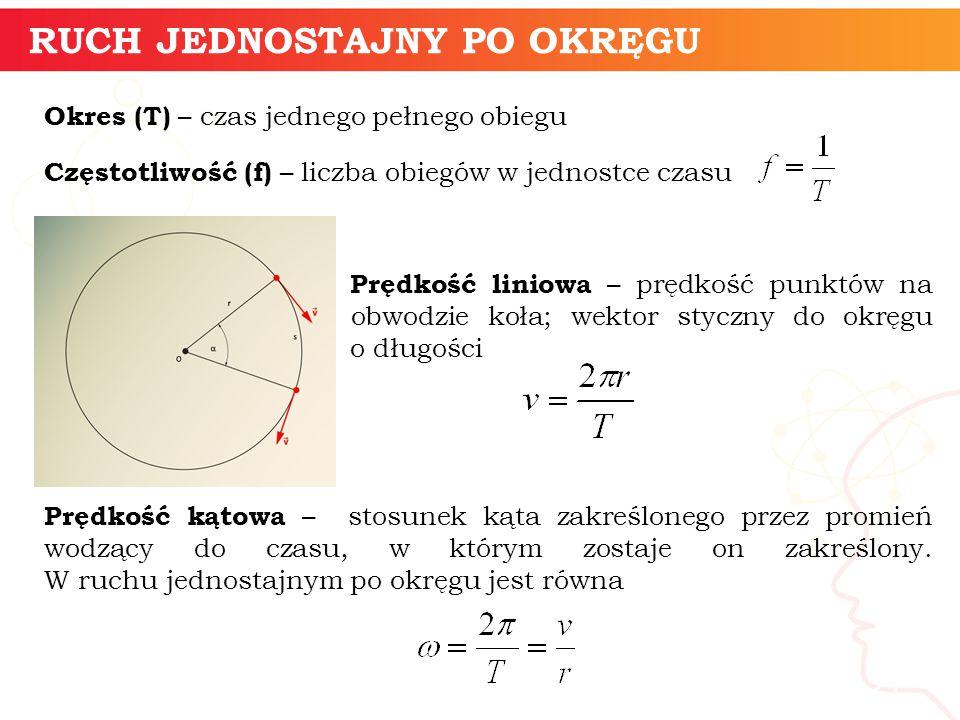 informatyka + 21 RUCH JEDNOSTAJNY PO OKRĘGU Okres (T) – czas jednego pełnego obiegu Częstotliwość (f) – liczba obiegów w jednostce czasu Prędkość lini