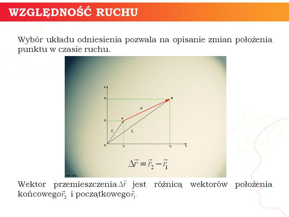 Wybór układu odniesienia pozwala na opisanie zmian położenia punktu w czasie ruchu. Wektor przemieszczenia jest różnicą wektorów położenia końcowego i