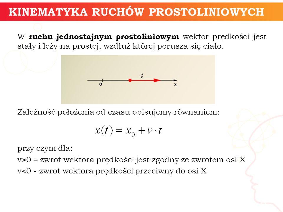 W ruchu jednostajnym prostoliniowym wektor prędkości jest stały i leży na prostej, wzdłuż której porusza się ciało. Zależność położenia od czasu opisu