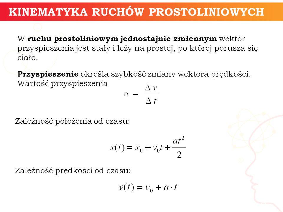 W ruchu prostoliniowym jednostajnie zmiennym wektor przyspieszenia jest stały i leży na prostej, po której porusza się ciało.