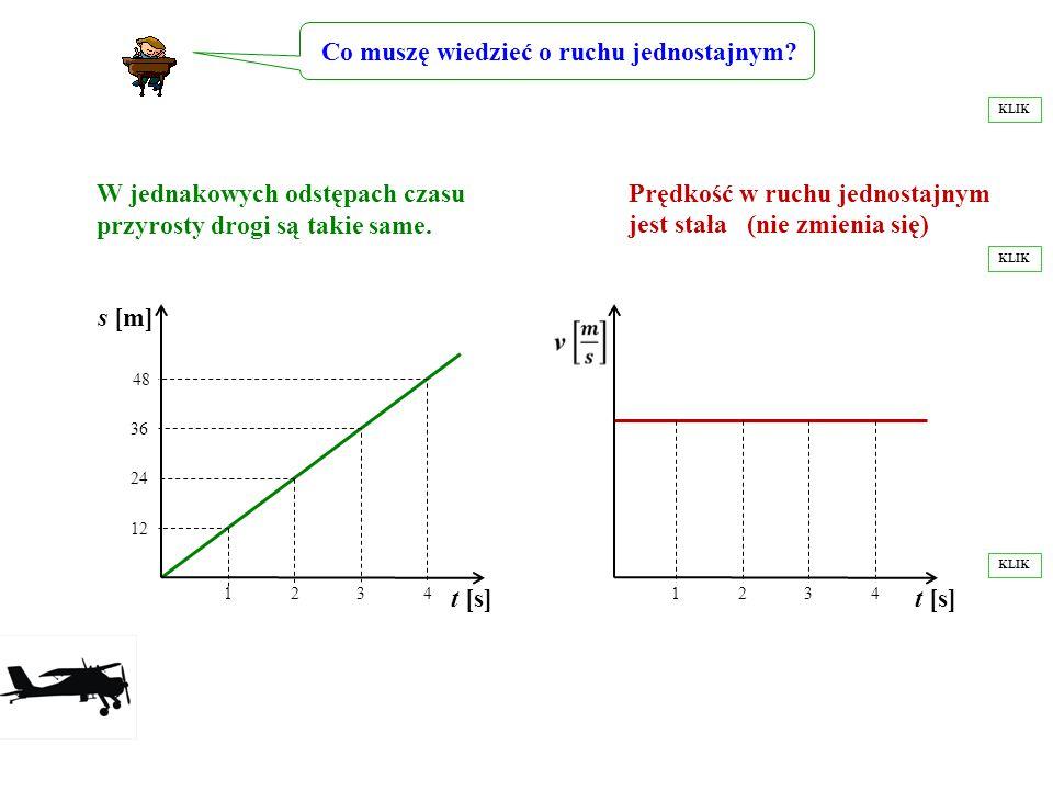 W jednakowych odstępach czasu przyrosty drogi są takie same. s [m] t [s] Prędkość w ruchu jednostajnym jest stała (nie zmienia się) 1 12 2 24 3 36 4 4