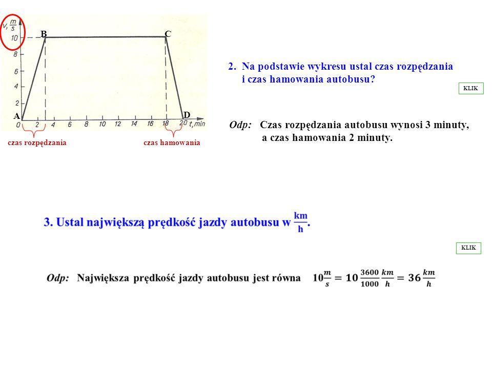 A BC D 2. Na podstawie wykresu ustal czas rozpędzania i czas hamowania autobusu? Odp: Czas rozpędzania autobusu wynosi 3 minuty, a czas hamowania 2 mi