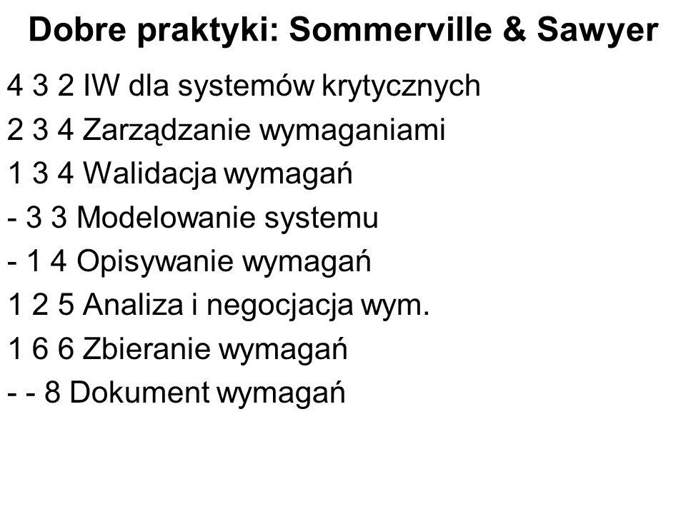 Dobre praktyki: Sommerville & Sawyer 4 3 2 IW dla systemów krytycznych 2 3 4 Zarządzanie wymaganiami 1 3 4 Walidacja wymagań - 3 3 Modelowanie systemu - 1 4 Opisywanie wymagań 1 2 5 Analiza i negocjacja wym.